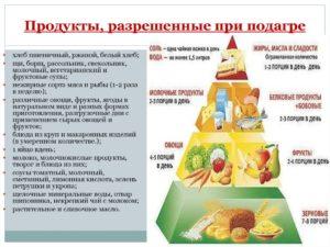 Можно ли пить клюквенный морс при подагре. Ягоды при подагре: какие полезны, какие запрещены, как употреблять. Противопоказания к употреблению клюквы